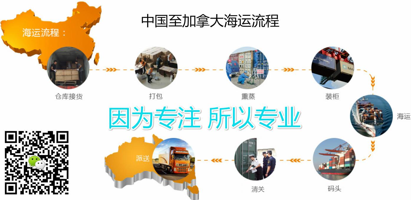 中国至加拿大海运,空运,快递双清门到门服务,商业私人货运输